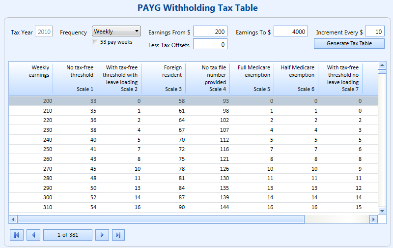 PAYGTaxTable.png